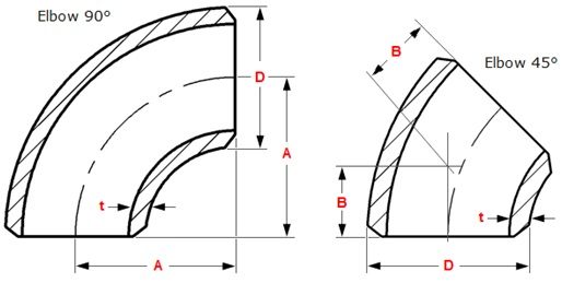 long-radius -elbow-drawing