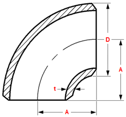 Dimensions-of-short-radius-elbows-90-degree-ASME-B16-9