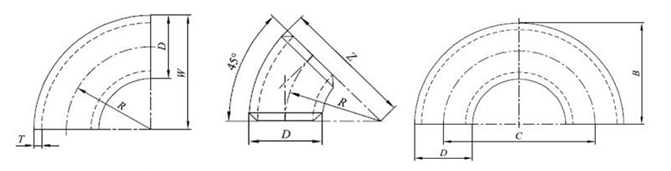Dimensions-of-butt-welding-elbows-2D-EN-10253-2